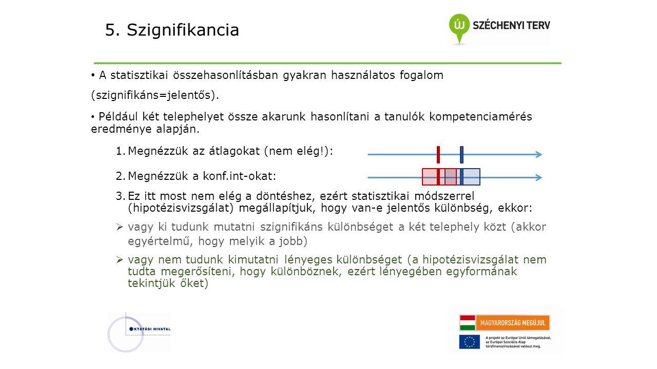 5. Szignifikancia A statisztikai összehasonlításban gyakran használatos fogalom (szignifikáns=jelentős). Például két telephelyet össze akarunk hasonlí