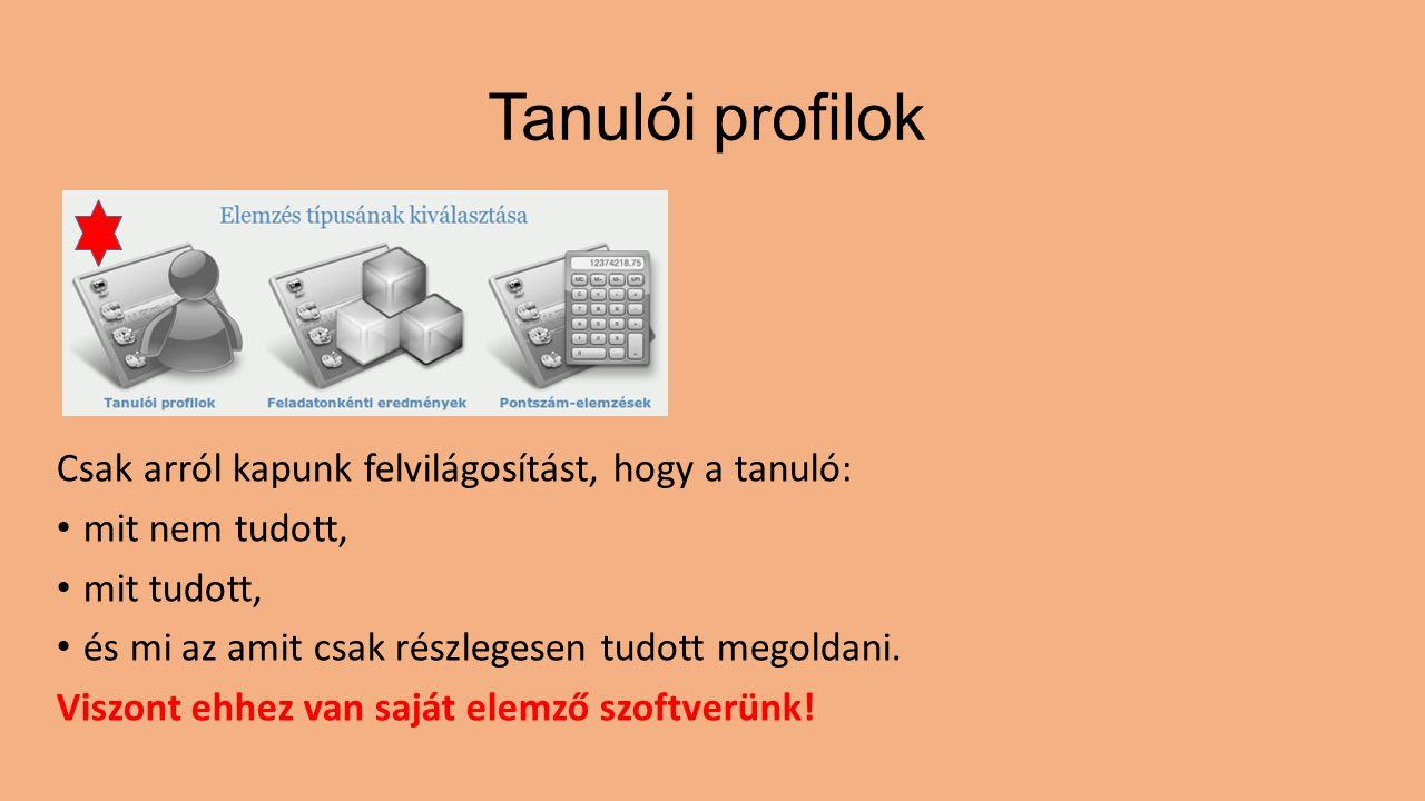 Elemző szoftver (vettük - saját)