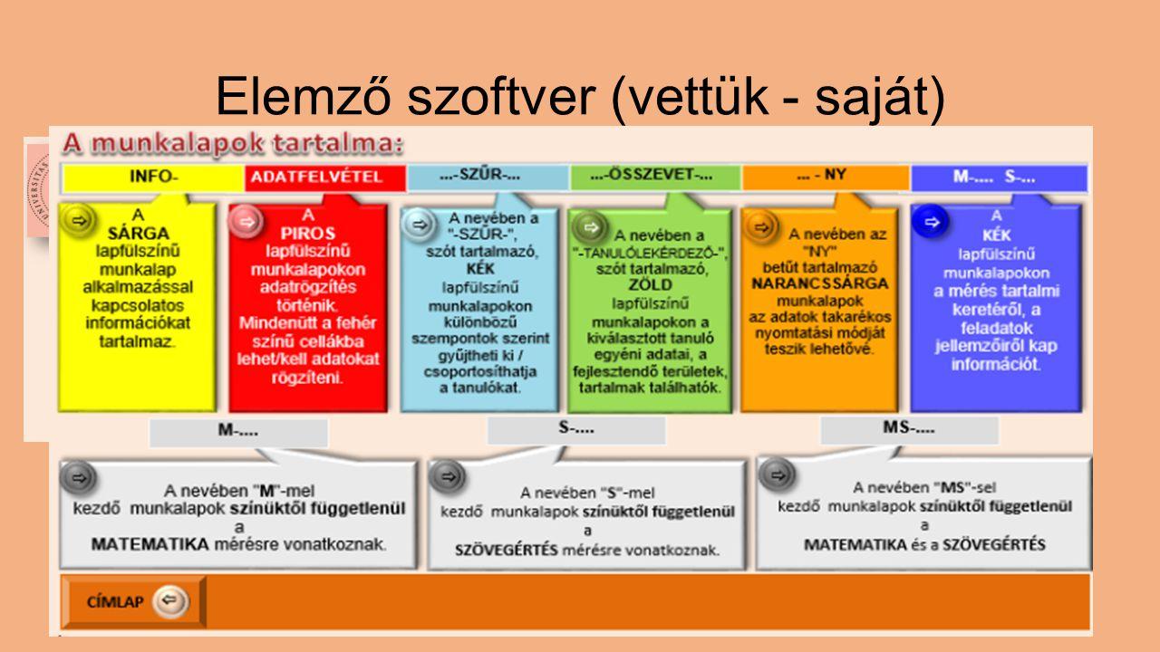 Gyakran használt fogalmak Lásd: A Pedagógiai Intézet továbbképzésein használt diasorozat (fehér háttérrel) Részletesen: https://www.oktatas.hu/pub_bin/dload/kozoktatas/meresek/OKM_szojegyzek.pdf https://www.oktatas.hu/pub_bin/dload/kozoktatas/meresek/OKM_szojegyzek.pdf