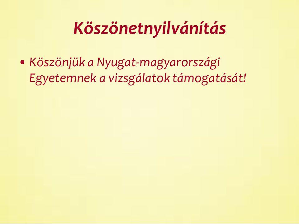 Köszönetnyilvánítás Köszönjük a Nyugat-magyarországi Egyetemnek a vizsgálatok támogatását!