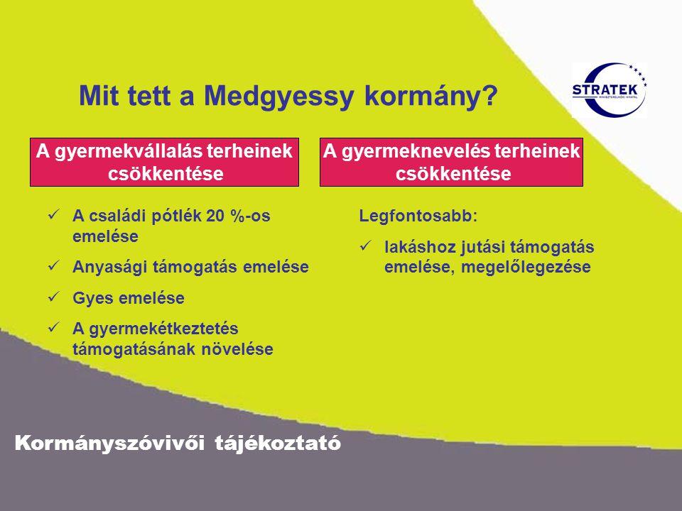 Kormányszóvivői tájékoztató Mit tett a Medgyessy kormány.
