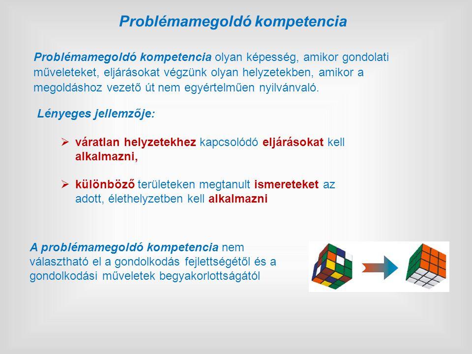 Problémamegoldó kompetencia Problémamegoldó kompetencia olyan képesség, amikor gondolati műveleteket, eljárásokat végzünk olyan helyzetekben, amikor a