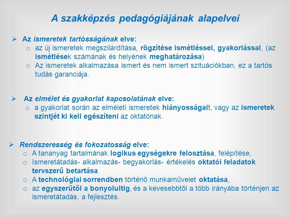  Az ismeretek tartósságának elve: o az új ismeretek megszilárdítása, rögzítése ismétléssel, gyakorlással, (az ismétlések számának és helyének meghatá