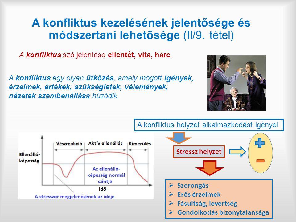 A konfliktus kezelésének jelentősége és módszertani lehetősége (II/9.