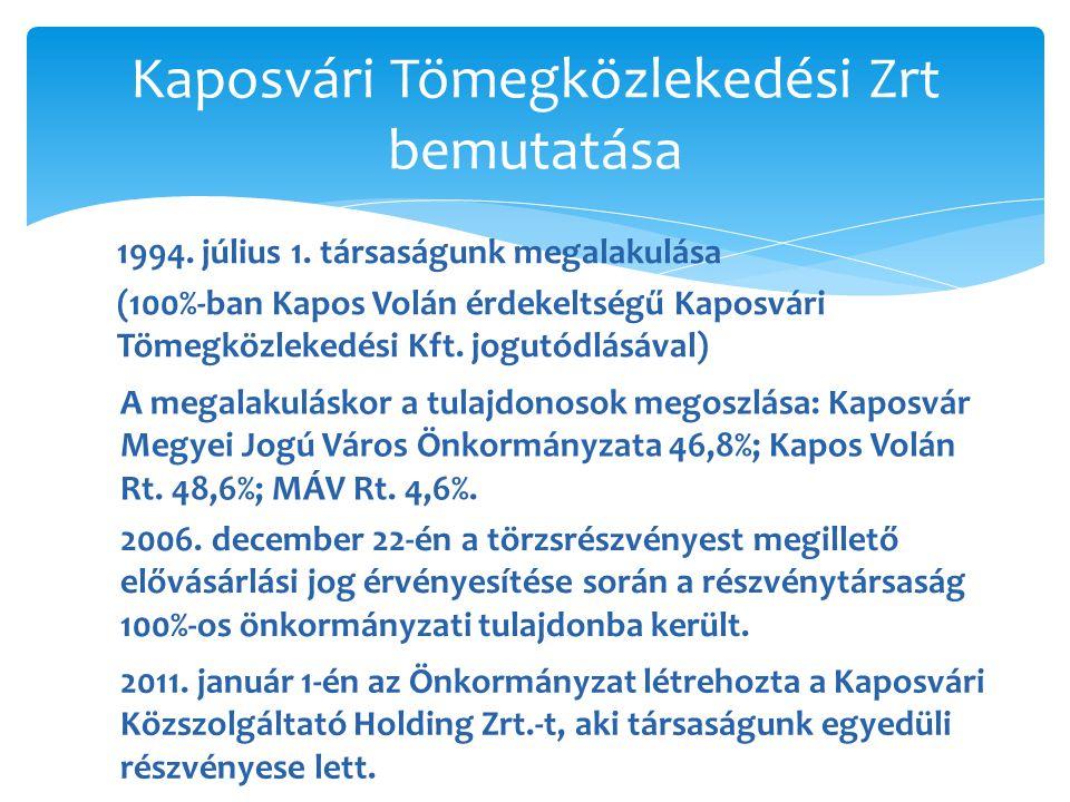 1994. július 1. társaságunk megalakulása (100%-ban Kapos Volán érdekeltségű Kaposvári Tömegközlekedési Kft. jogutódlásával) Kaposvári Tömegközlekedési