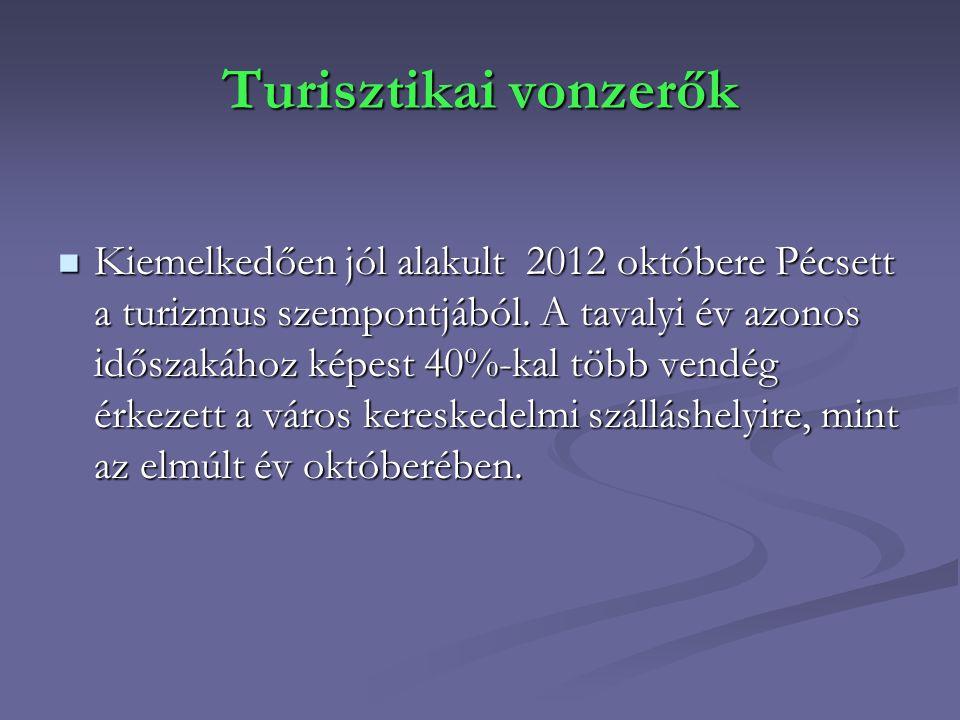 Turisztikai vonzerők Kiemelkedően jól alakult 2012 októbere Pécsett a turizmus szempontjából. A tavalyi év azonos időszakához képest 40%-kal több vend