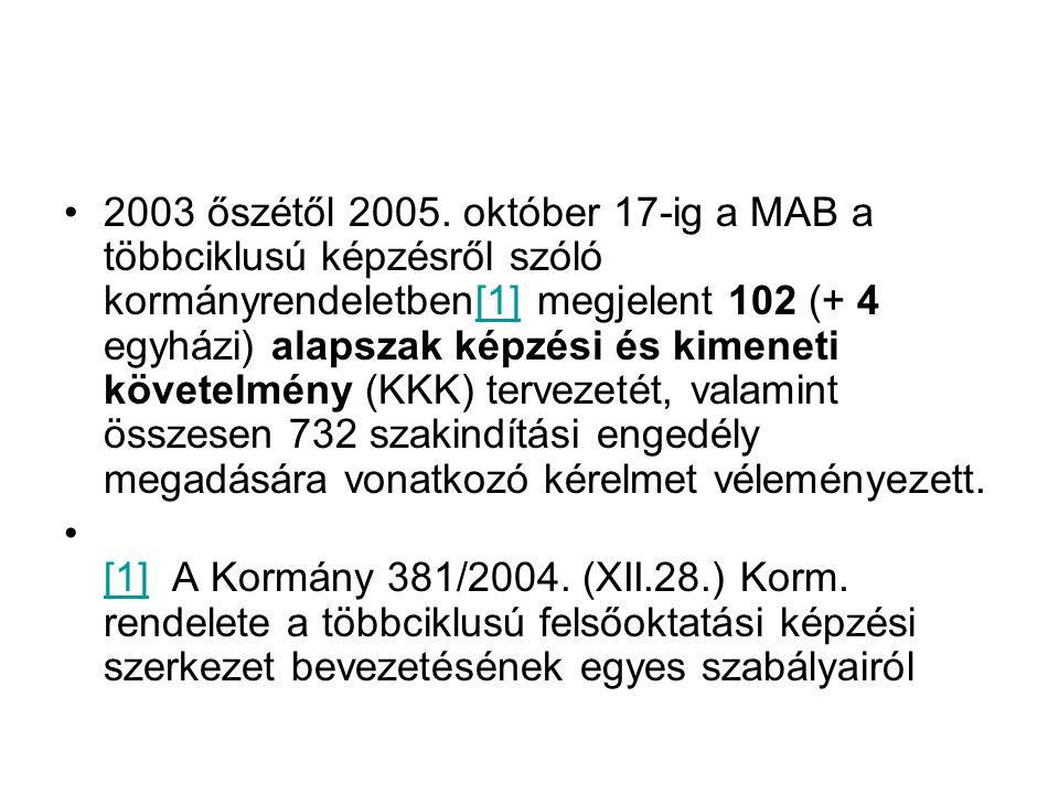 2003 őszétől 2005. október 17-ig a MAB a többciklusú képzésről szóló kormányrendeletben[1] megjelent 102 (+ 4 egyházi) alapszak képzési és kimeneti kö