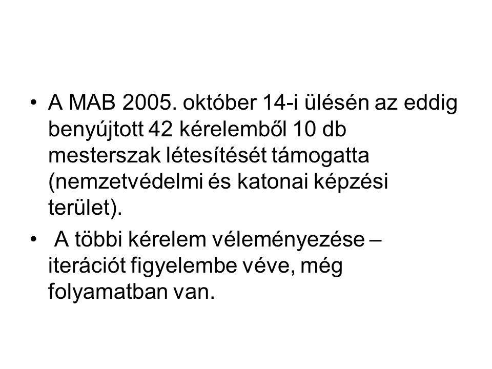 A MAB 2005. október 14-i ülésén az eddig benyújtott 42 kérelemből 10 db mesterszak létesítését támogatta (nemzetvédelmi és katonai képzési terület). A