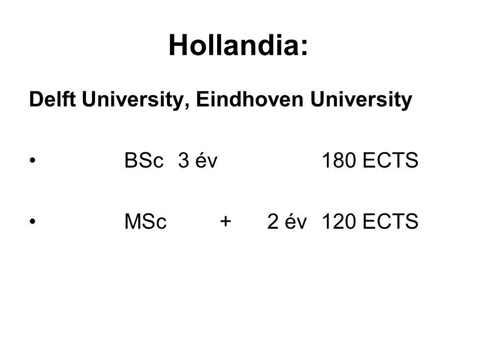 Hollandia: Delft University, Eindhoven University BSc 3 év 180 ECTS MSc +2 év 120 ECTS
