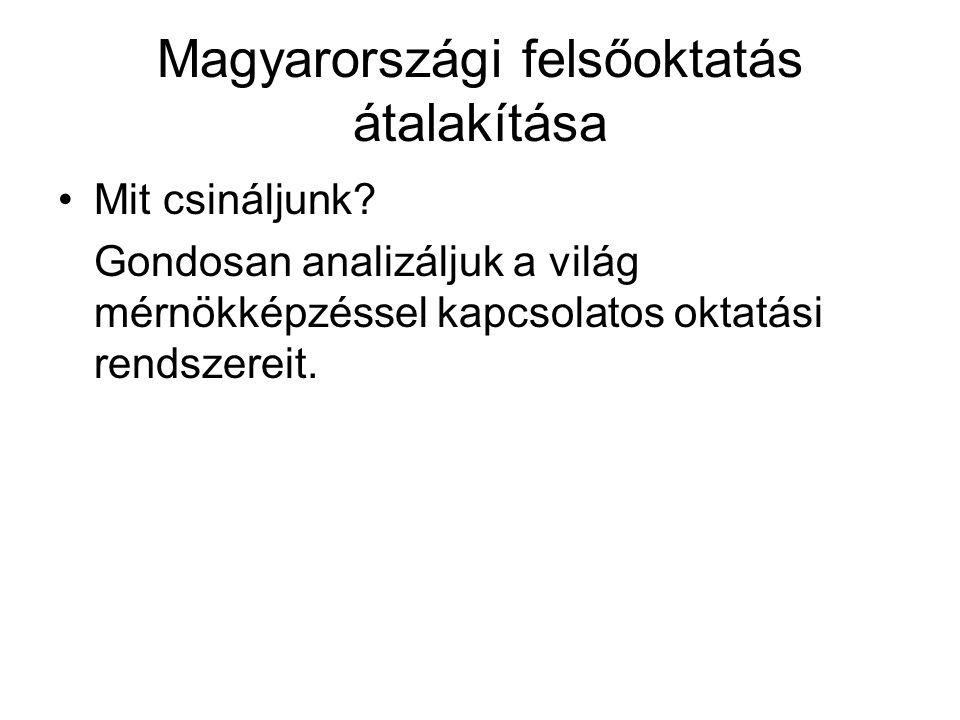 Magyarországi felsőoktatás átalakítása Mit csináljunk.