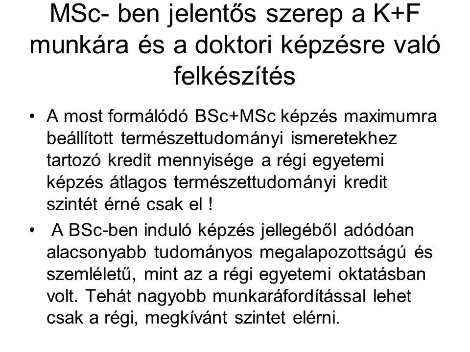 MSc- ben jelentős szerep a K+F munkára és a doktori képzésre való felkészítés A most formálódó BSc+MSc képzés maximumra beállított természettudományi ismeretekhez tartozó kredit mennyisége a régi egyetemi képzés átlagos természettudományi kredit szintét érné csak el .