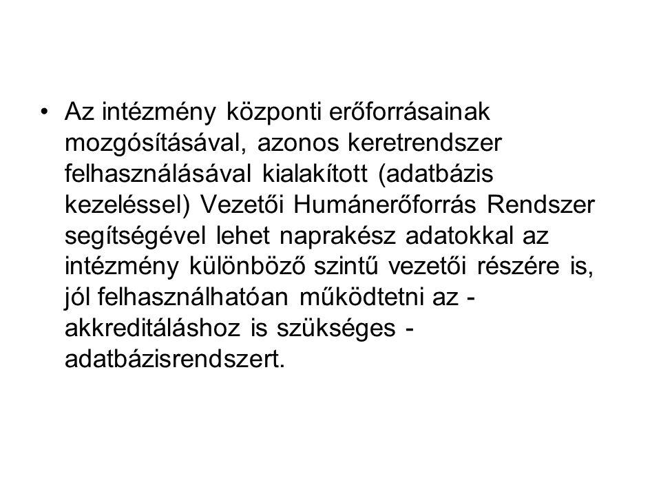 Magyarországi BSc kísérletek Informatikai BSc szakalapítások, indítások (2004 őszén beindul a Műszaki informatika (MérnökInformatikus), Programtervező informatikus képzés) oA BSc kialakításánál az MSc még nem ismert, mélységében nem kimunkált.