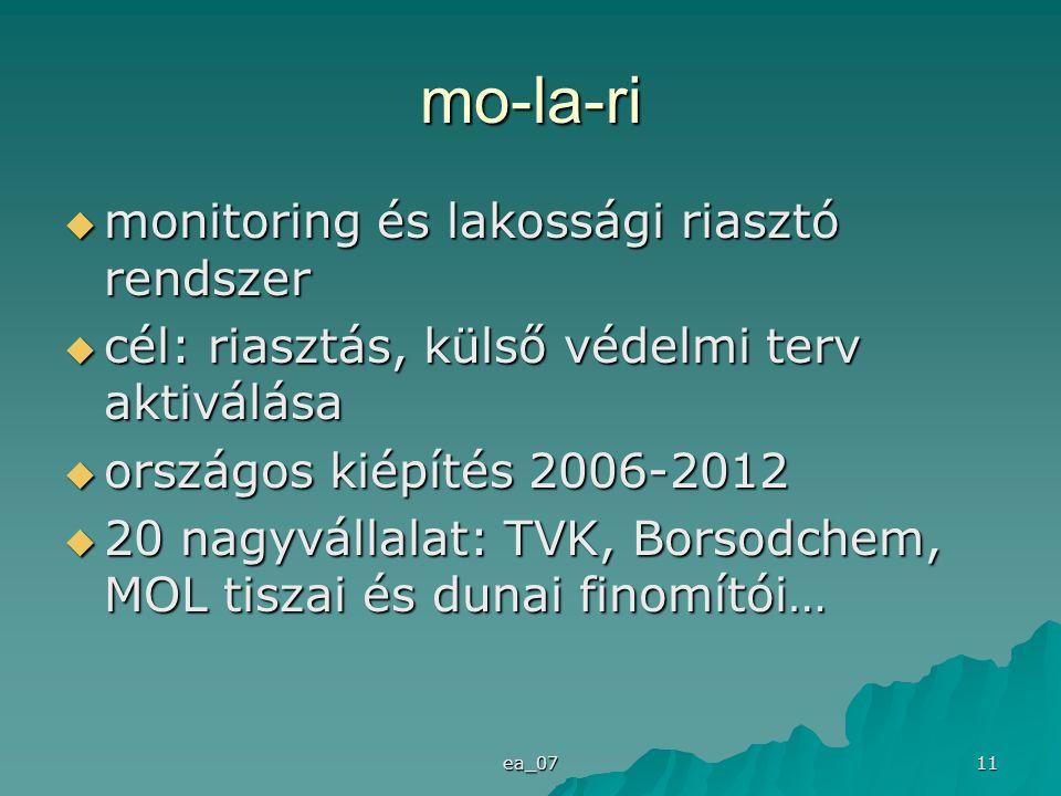 ea_07 11 mo-la-ri  monitoring és lakossági riasztó rendszer  cél: riasztás, külső védelmi terv aktiválása  országos kiépítés 2006-2012  20 nagyvállalat: TVK, Borsodchem, MOL tiszai és dunai finomítói…