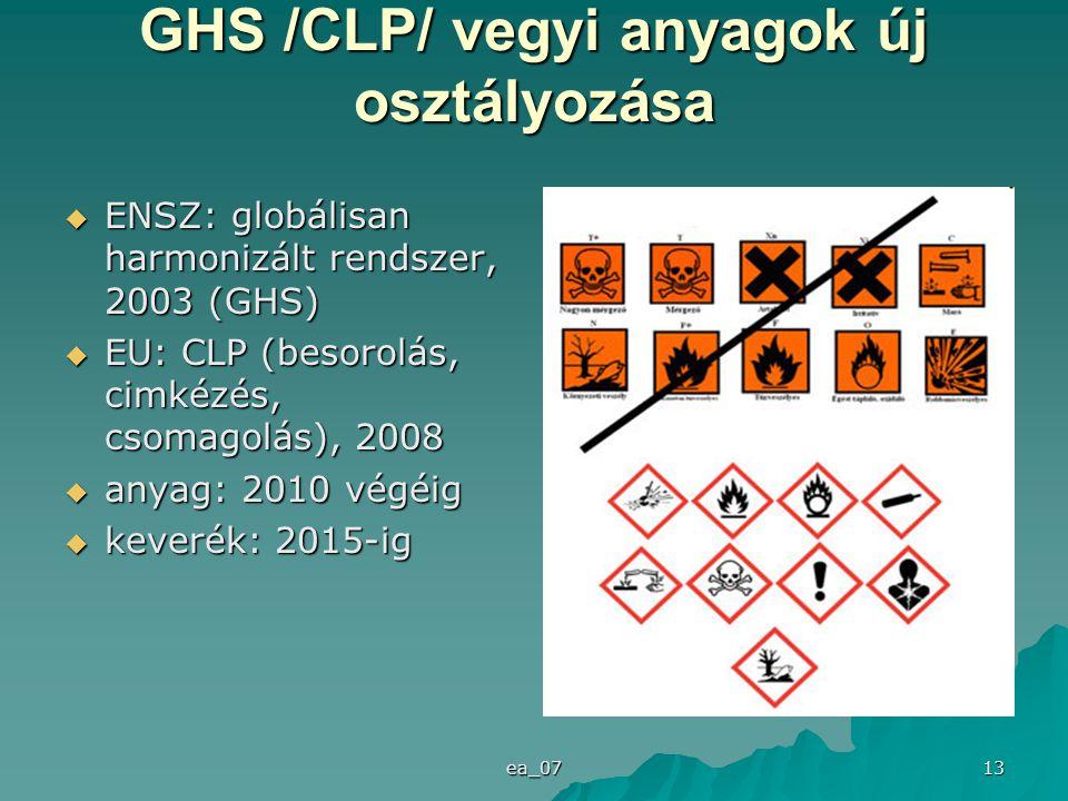ea_07 13 GHS /CLP/ vegyi anyagok új osztályozása  ENSZ: globálisan harmonizált rendszer, 2003 (GHS)  EU: CLP (besorolás, cimkézés, csomagolás), 2008  anyag: 2010 végéig  keverék: 2015-ig