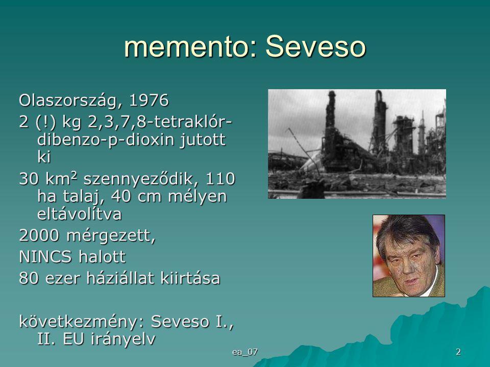 ea_07 2 memento: Seveso Olaszország, 1976 2 (!) kg 2,3,7,8-tetraklór- dibenzo-p-dioxin jutott ki 30 km 2 szennyeződik, 110 ha talaj, 40 cm mélyen eltávolítva 2000 mérgezett, NINCS halott 80 ezer háziállat kiirtása következmény: Seveso I., II.