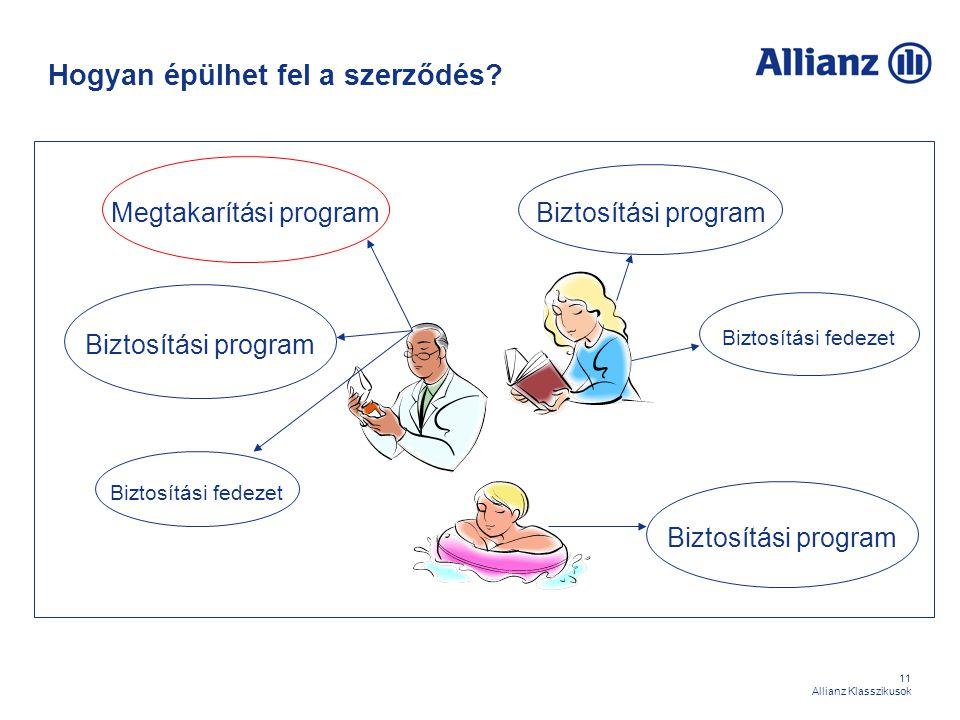 11 Allianz Klasszikusok Hogyan épülhet fel a szerződés? Megtakarítási program Biztosítási program Biztosítási fedezet