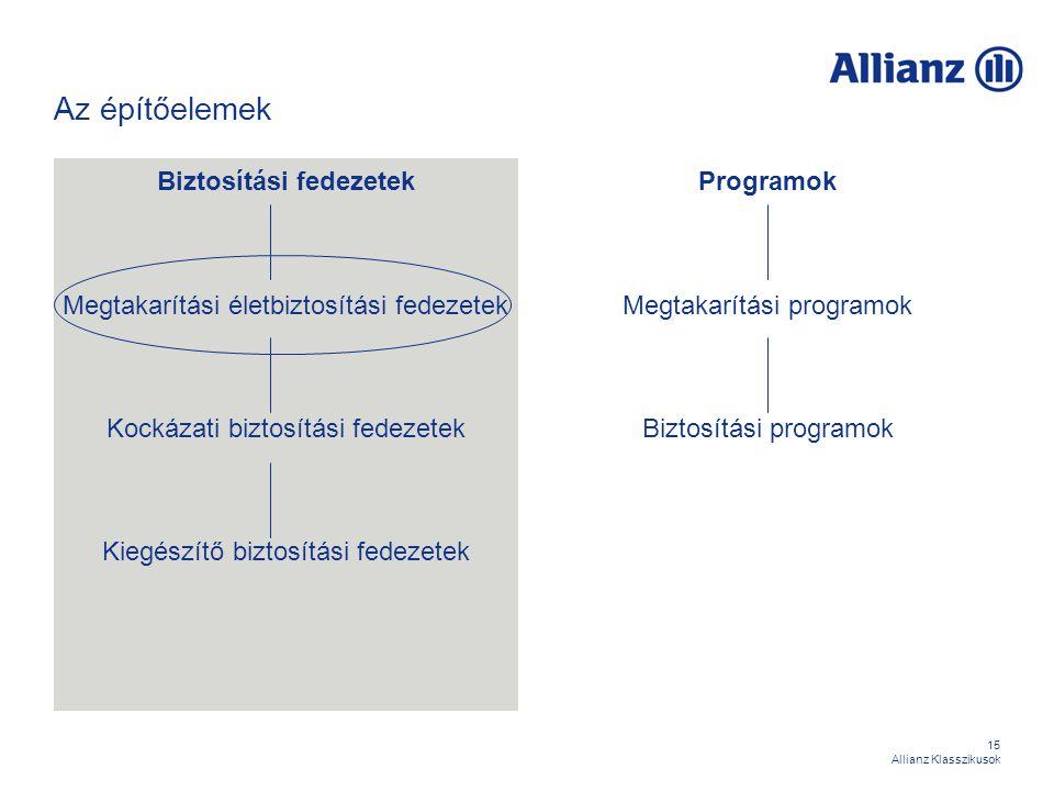 15 Allianz Klasszikusok Az építőelemek Biztosítási fedezetek Megtakarítási életbiztosítási fedezetek Kockázati biztosítási fedezetek Kiegészítő biztos