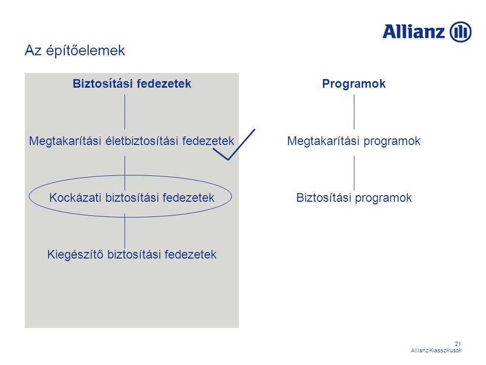 21 Allianz Klasszikusok Az építőelemek Biztosítási fedezetek Megtakarítási életbiztosítási fedezetek Kockázati biztosítási fedezetek Kiegészítő biztos