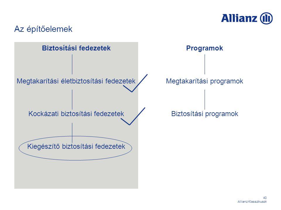 40 Allianz Klasszikusok Az építőelemek Biztosítási fedezetek Megtakarítási életbiztosítási fedezetek Kockázati biztosítási fedezetek Kiegészítő biztos