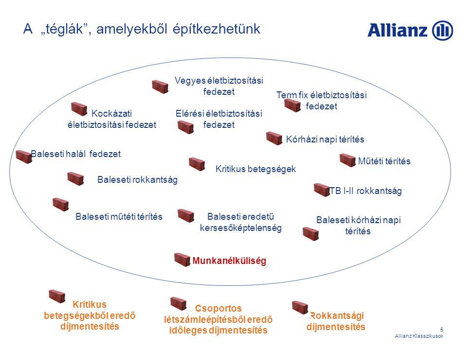 36 Allianz Klasszikusok II./9 Kritikus betegségek biztosítási fedezet Biztosítási esemény: Legfontosabb okok: - rosszindulatú daganatok, - szívinfarktus, - agyi érkatasztrófa, - szervátültetés, - krónikus veseelégtelenség, - szívkoszorúér-műtét, - AIDS-betegség, - teljes vakság, - nagy végtag amputáció - sclerosis multiplex, - nagy égési sérülés, - stb… A részletes listát a Különös Szerződési Feltételek tartalmazzák!