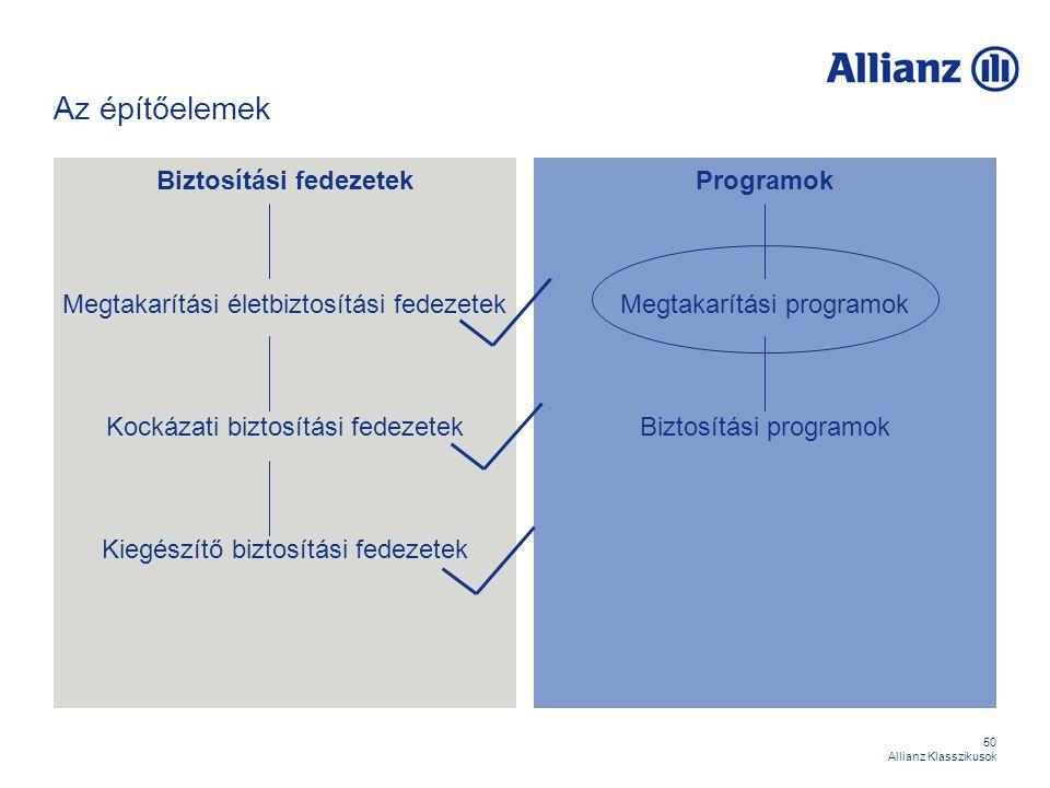 50 Allianz Klasszikusok Az építőelemek Biztosítási fedezetek Megtakarítási életbiztosítási fedezetek Kockázati biztosítási fedezetek Kiegészítő biztos
