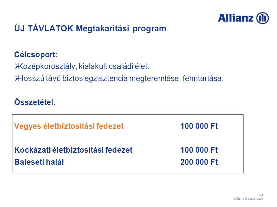 53 Allianz Klasszikusok ÚJ TÁVLATOK Megtakarítási program Célcsoport:  Középkorosztály, kialakult családi élet.  Hosszú távú biztos egzisztencia meg