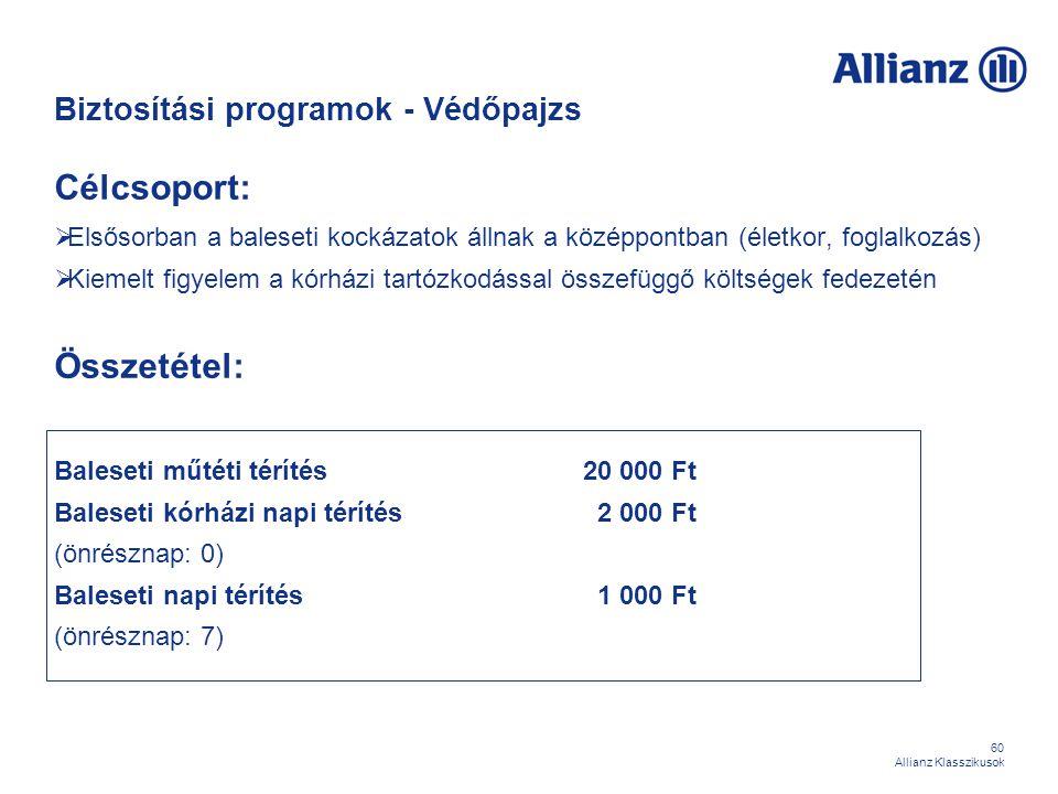 60 Allianz Klasszikusok Biztosítási programok - Védőpajzs Célcsoport:  Elsősorban a baleseti kockázatok állnak a középpontban (életkor, foglalkozás)