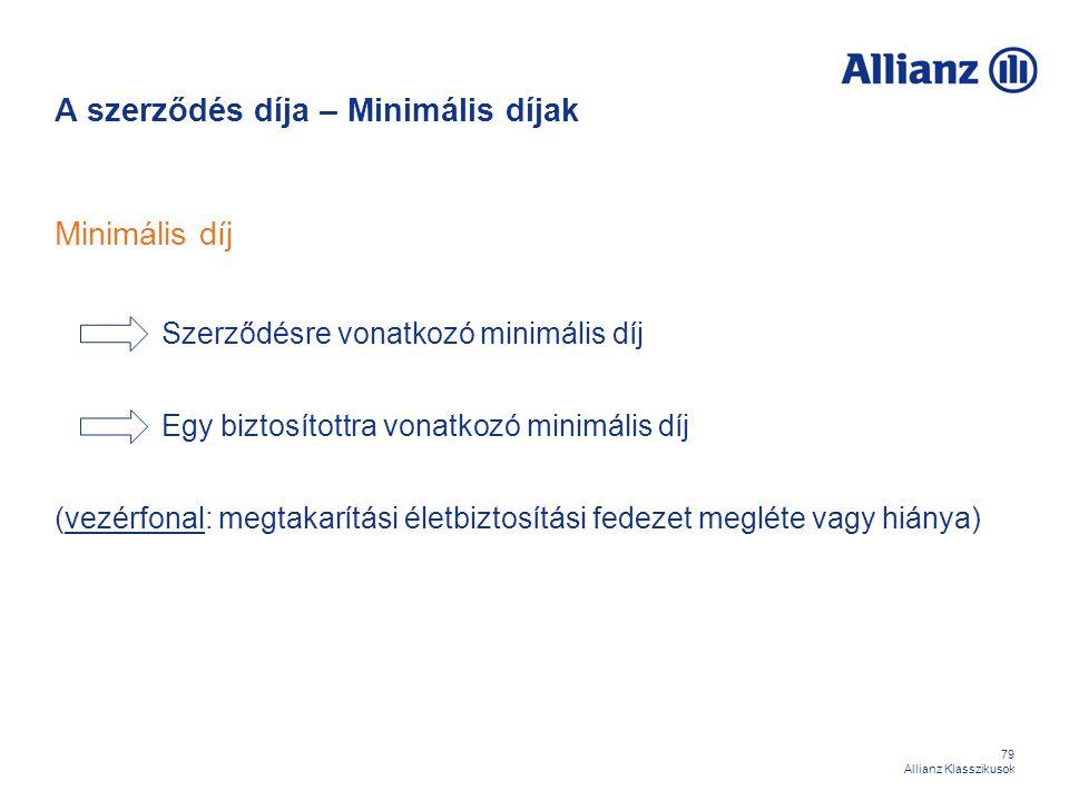 79 Allianz Klasszikusok A szerződés díja – Minimális díjak Minimális díj Szerződésre vonatkozó minimális díj Egy biztosítottra vonatkozó minimális díj