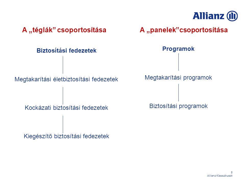 29 Allianz Klasszikusok Biztosítási szolgáltatás: A biztosítási esemény bekövetkezése esetén a biztosító kifizeti a biztosítottnak a bekövetkezés időpontjában érvényes biztosítási összeg meghatározott részét az alábbiak szerint: Kiemelt műtétBiztosítási összeg 200%-a NagyműtétBiztosítási összeg Közepes műtétBiztosítási összeg 50%-a KisműtétBiztosítási összeg 20%-a A szolgáltatás maximuma: Biztosítási évenként legfeljebb a BÖ 3-szorosa Két egymást követő évben legfeljebb a BÖ 5-szöröse II./4 Műtéti térítés biztosítási fedezet II./5 Baleseti műtéti térítés biztosítási fedezet