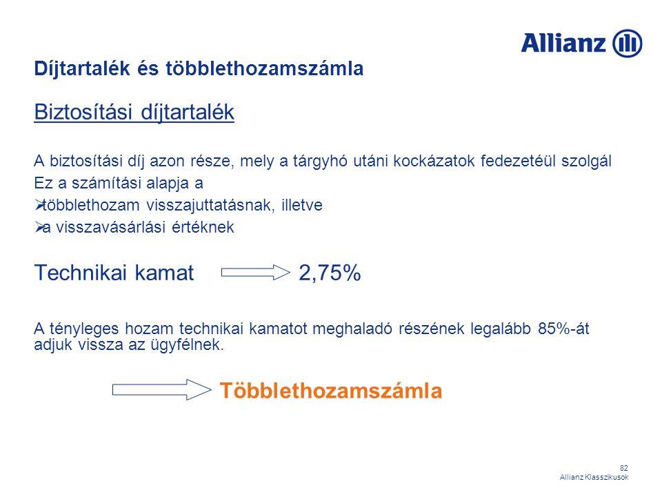 82 Allianz Klasszikusok Díjtartalék és többlethozamszámla Biztosítási díjtartalék A biztosítási díj azon része, mely a tárgyhó utáni kockázatok fedeze