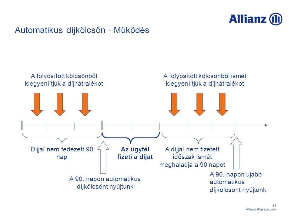 91 Allianz Klasszikusok Automatikus díjkölcsön - Működés Díjjal nem fedezett 90 nap A 90. napon automatikus díjkölcsönt nyújtunk A folyósított kölcsön