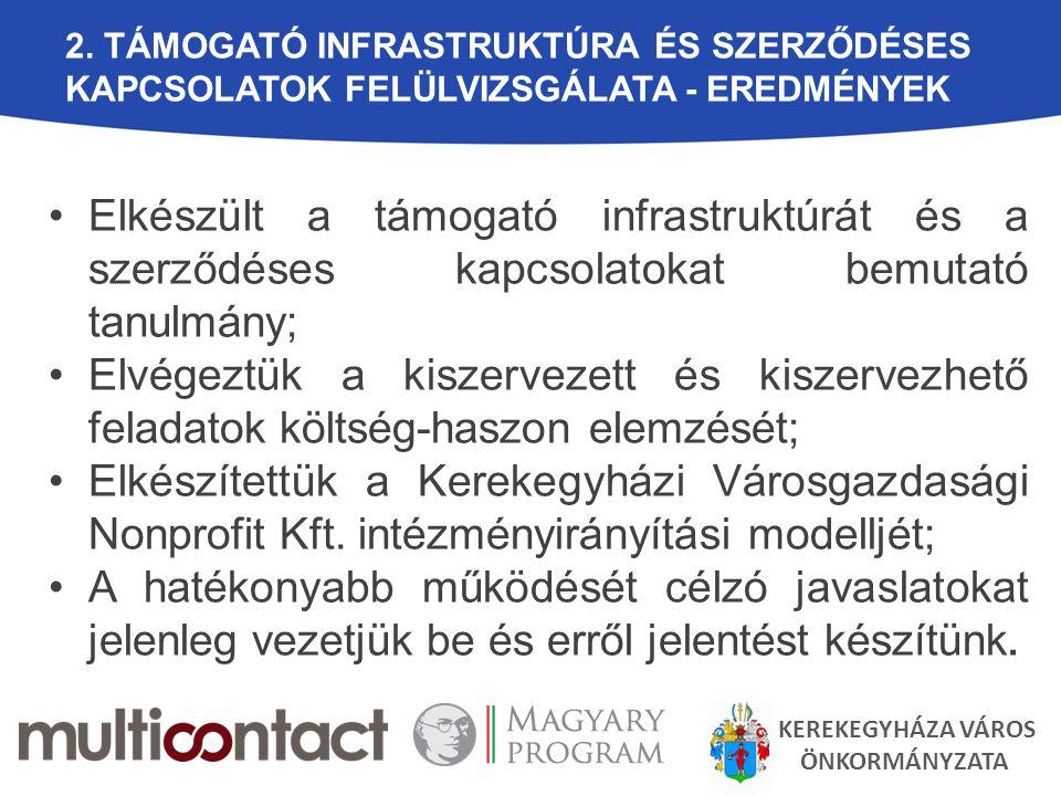 2. TÁMOGATÓ INFRASTRUKTÚRA ÉS SZERZŐDÉSES KAPCSOLATOK FELÜLVIZSGÁLATA - EREDMÉNYEK Elkészült a támogató infrastruktúrát és a szerződéses kapcsolatokat