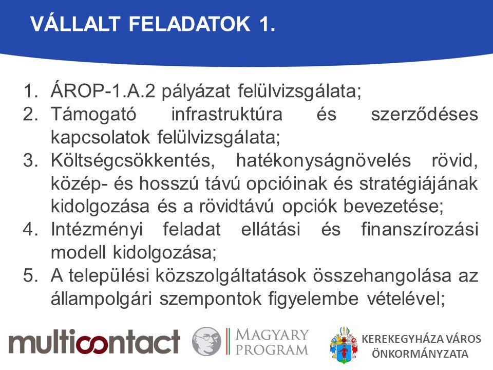 VÁLLALT FELADATOK 1. 1.ÁROP-1.A.2 pályázat felülvizsgálata; 2.Támogató infrastruktúra és szerződéses kapcsolatok felülvizsgálata; 3.Költségcsökkentés,