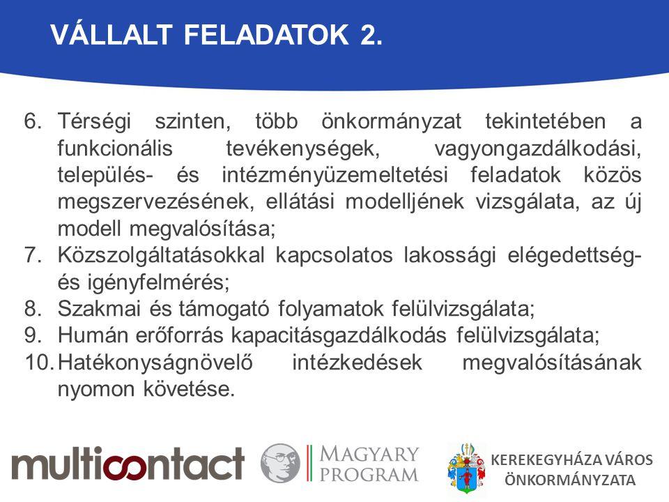 6.Térségi szinten, több önkormányzat tekintetében a funkcionális tevékenységek, vagyongazdálkodási, település- és intézményüzemeltetési feladatok közös megszervezésének, ellátási modelljének vizsgálata, az új modell megvalósítása; 7.Közszolgáltatásokkal kapcsolatos lakossági elégedettség- és igényfelmérés; 8.Szakmai és támogató folyamatok felülvizsgálata; 9.Humán erőforrás kapacitásgazdálkodás felülvizsgálata; 10.Hatékonyságnövelő intézkedések megvalósításának nyomon követése.