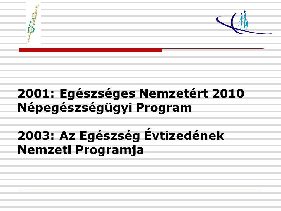 2001: Egészséges Nemzetért 2010 Népegészségügyi Program 2003: Az Egészség Évtizedének Nemzeti Programja