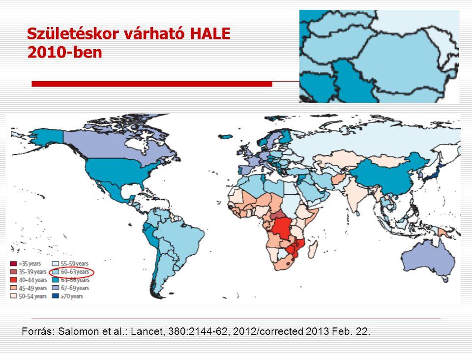 Forrás: Salomon et al.: Lancet, 380:2144-62, 2012/corrected 2013 Feb. 22. Születéskor várható HALE 2010-ben