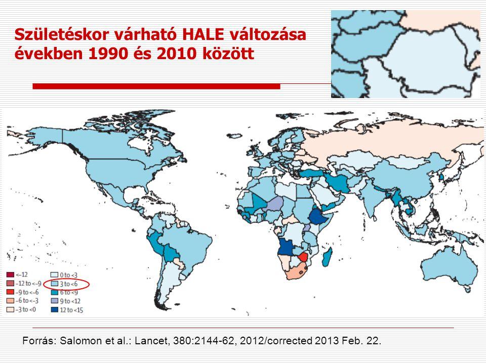 Születéskor várható HALE változása években 1990 és 2010 között Forrás: Salomon et al.: Lancet, 380:2144-62, 2012/corrected 2013 Feb. 22.