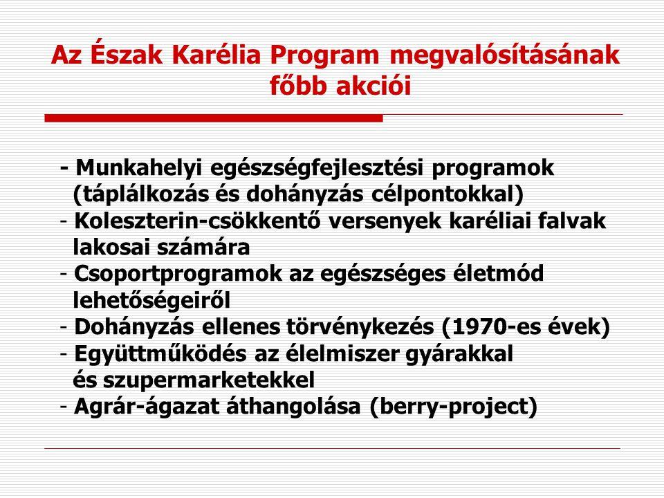 Az Észak Karélia Program megvalósításának főbb akciói - Munkahelyi egészségfejlesztési programok (táplálkozás és dohányzás célpontokkal) - Koleszterin