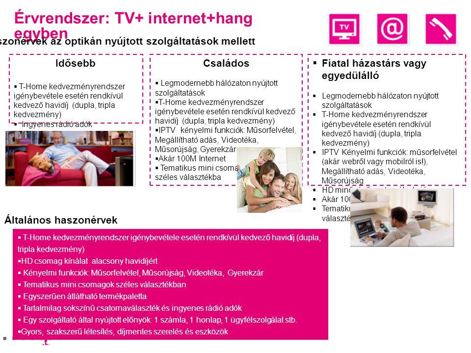 Érvrendszer: TV+ internet+hang egyben  T-Home kedvezményrendszer igénybevétele esetén rendkívül kedvező havidíj (dupla, tripla kedvezmény)  HD csoma
