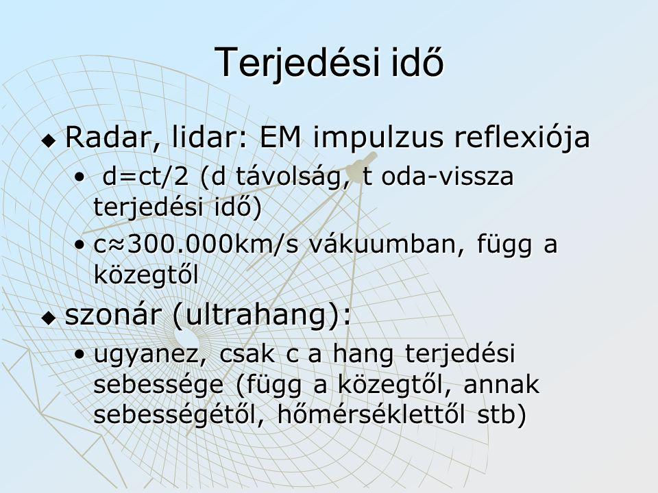 Terjedési idő  Radar, lidar: EM impulzus reflexiója d=ct/2 (d távolság, t oda-vissza terjedési idő) d=ct/2 (d távolság, t oda-vissza terjedési idő) c≈300.000km/s vákuumban, függ a közegtőlc≈300.000km/s vákuumban, függ a közegtől  szonár (ultrahang): ugyanez, csak c a hang terjedési sebessége (függ a közegtől, annak sebességétől, hőmérséklettől stb)ugyanez, csak c a hang terjedési sebessége (függ a közegtől, annak sebességétől, hőmérséklettől stb)