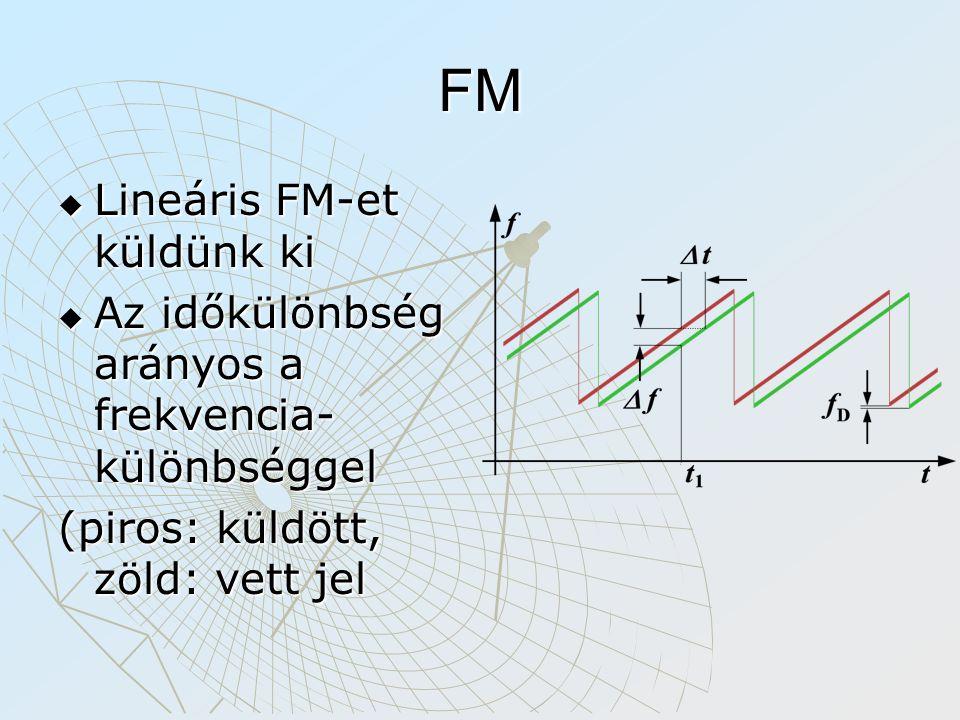 FM  Lineáris FM-et küldünk ki  Az időkülönbség arányos a frekvencia- különbséggel (piros: küldött, zöld: vett jel