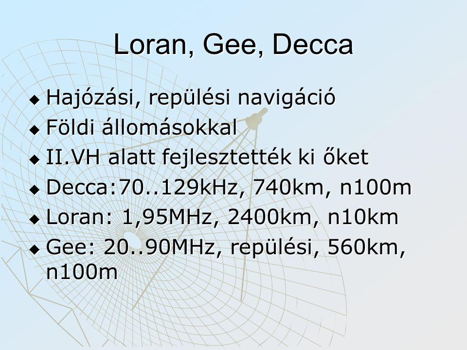 Loran, Gee, Decca  Hajózási, repülési navigáció  Földi állomásokkal  II.VH alatt fejlesztették ki őket  Decca:70..129kHz, 740km, n100m  Loran: 1,95MHz, 2400km, n10km  Gee: 20..90MHz, repülési, 560km, n100m