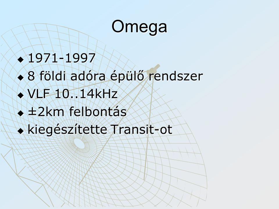 Omega  1971-1997  8 földi adóra épülő rendszer  VLF 10..14kHz  ±2km felbontás  kiegészítette Transit-ot