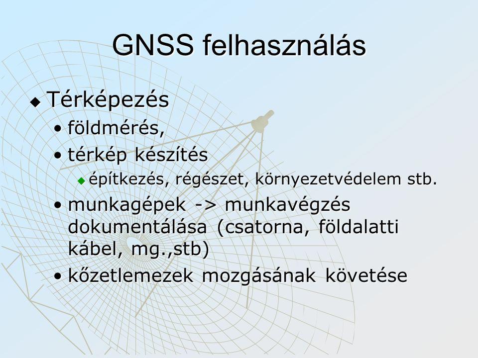 GNSS felhasználás  Térképezés földmérés,földmérés, térkép készítéstérkép készítés  építkezés, régészet, környezetvédelem stb.