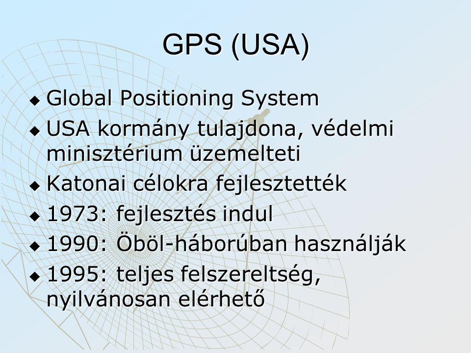 GPS (USA)  Global Positioning System  USA kormány tulajdona, védelmi minisztérium üzemelteti  Katonai célokra fejlesztették  1973: fejlesztés indul  1990: Öböl-háborúban használják  1995: teljes felszereltség, nyilvánosan elérhető