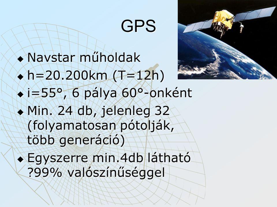GPS  Navstar műholdak  h=20.200km (T=12h)  i=55°, 6 pálya 60°-onként  Min.
