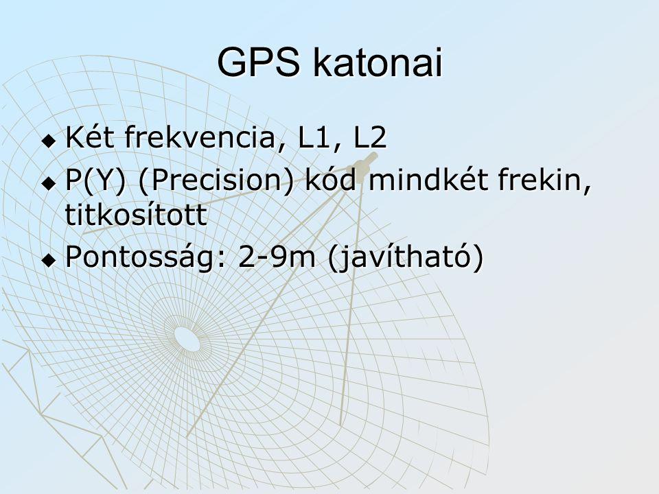 GPS katonai  Két frekvencia, L1, L2  P(Y) (Precision) kód mindkét frekin, titkosított  Pontosság: 2-9m (javítható)