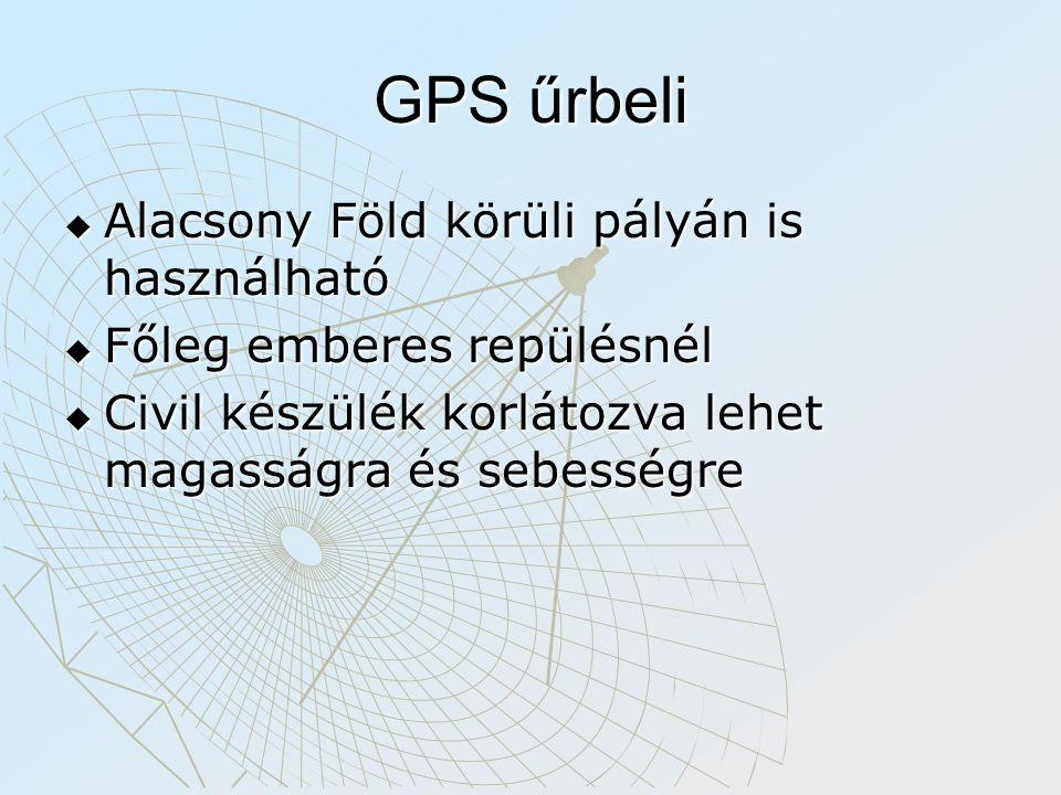 GPS űrbeli  Alacsony Föld körüli pályán is használható  Főleg emberes repülésnél  Civil készülék korlátozva lehet magasságra és sebességre