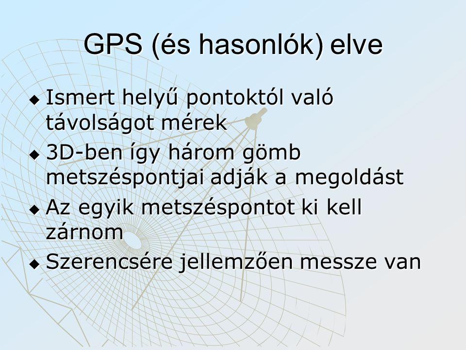 GPS (és hasonlók) elve  Ismert helyű pontoktól való távolságot mérek  3D-ben így három gömb metszéspontjai adják a megoldást  Az egyik metszéspontot ki kell zárnom  Szerencsére jellemzően messze van