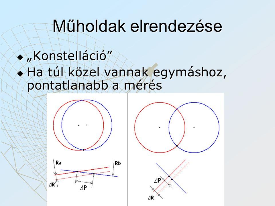 """Műholdak elrendezése  """"Konstelláció  Ha túl közel vannak egymáshoz, pontatlanabb a mérés"""